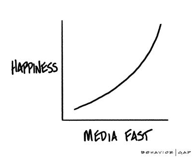 MediaFastHappiness2